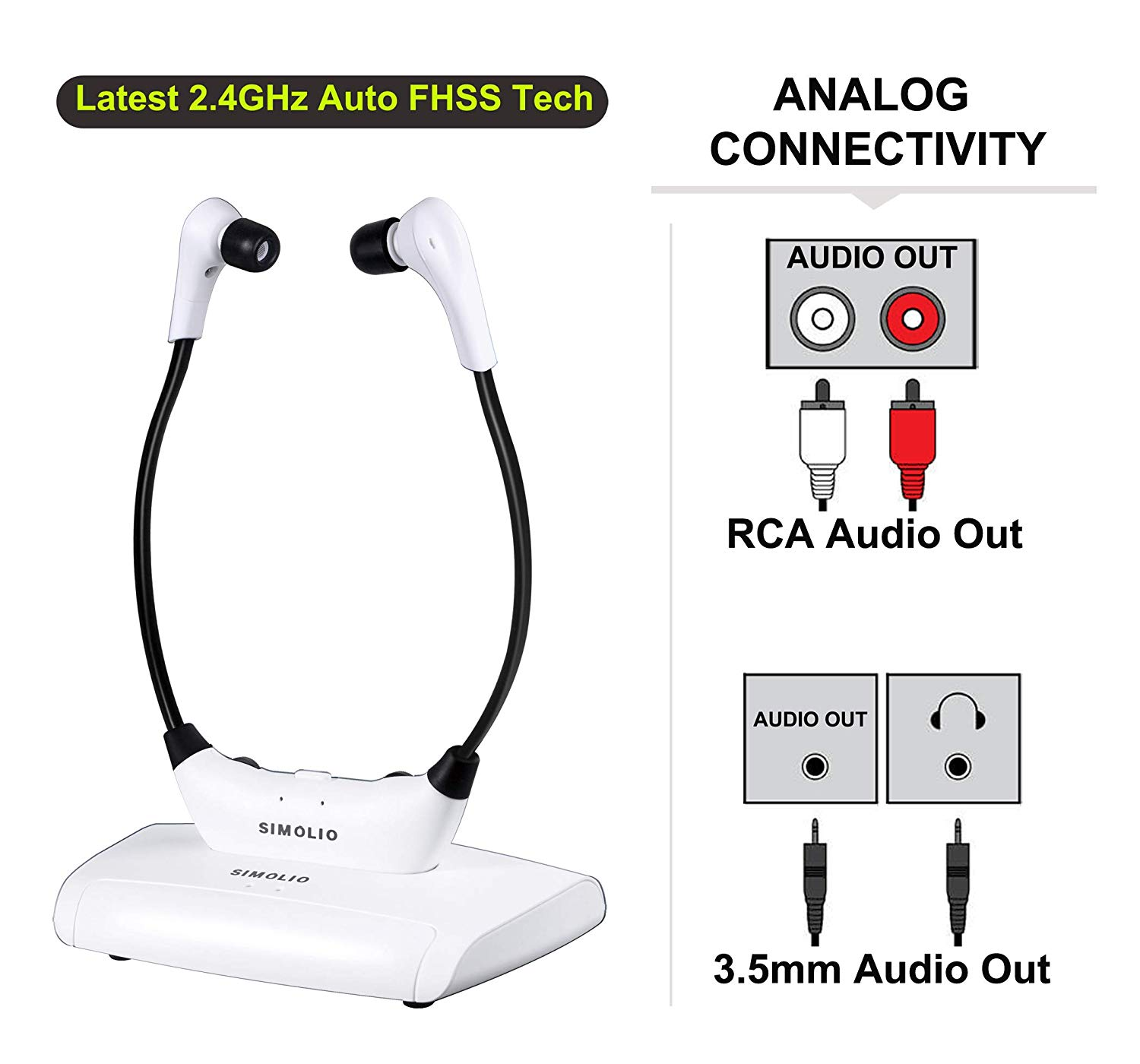 Simolio Wireless TV Headsets, TV Hearing Devices, Hearing Assistance TV Listening Headphones System for Seniors, in-Ear Wireless TV Headphone with Extra Soft Earbuds, TV Sound Amplifier (SM-823)
